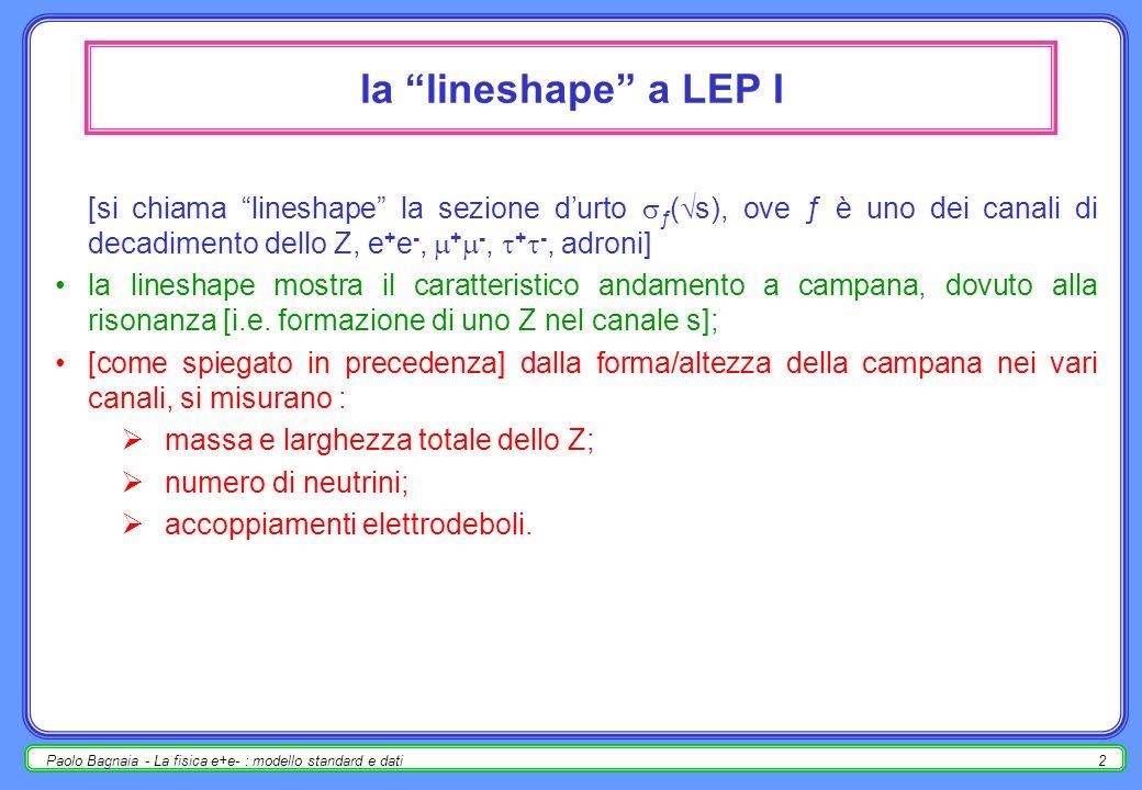 Paolo Bagnaia - La fisica e+e- : modello standard e dati1 Dati LEP SM - sommario tutti i dati di LEP (LEP I, LEP II, tutti gli esperimenti) sono confontati con il modello standard (SM) (*); passi successivi : a)compatibilità tra esperimenti; b)fit comune misura (vedi § LEP I, ex.