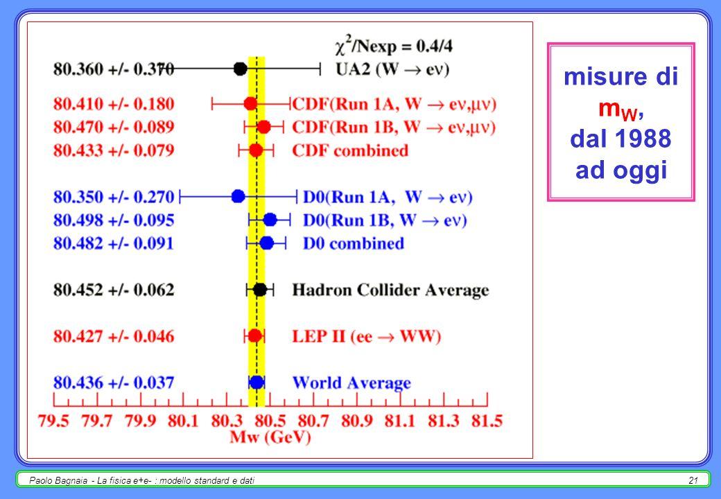 Paolo Bagnaia - La fisica e+e- : modello standard e dati20 misure (3 - Tevatron) massa m W (con tutte le misure mondiali); m W vs m top (confronto con LEP II) ;