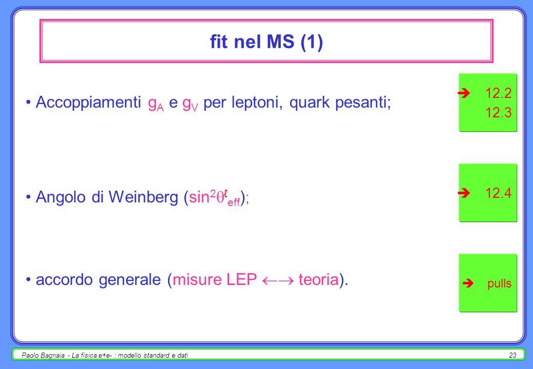 Paolo Bagnaia - La fisica e+e- : modello standard e dati22 m W vs m top Fermilab vs LEP