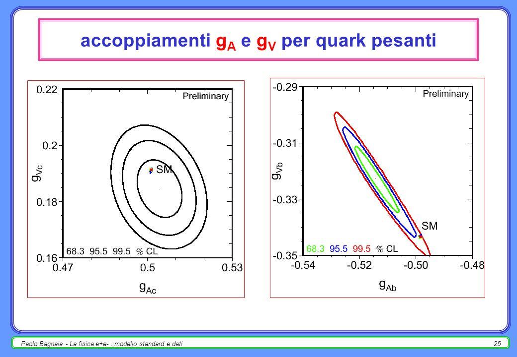 Paolo Bagnaia - La fisica e+e- : modello standard e dati24 accoppiamenti g A e g V per leptoni