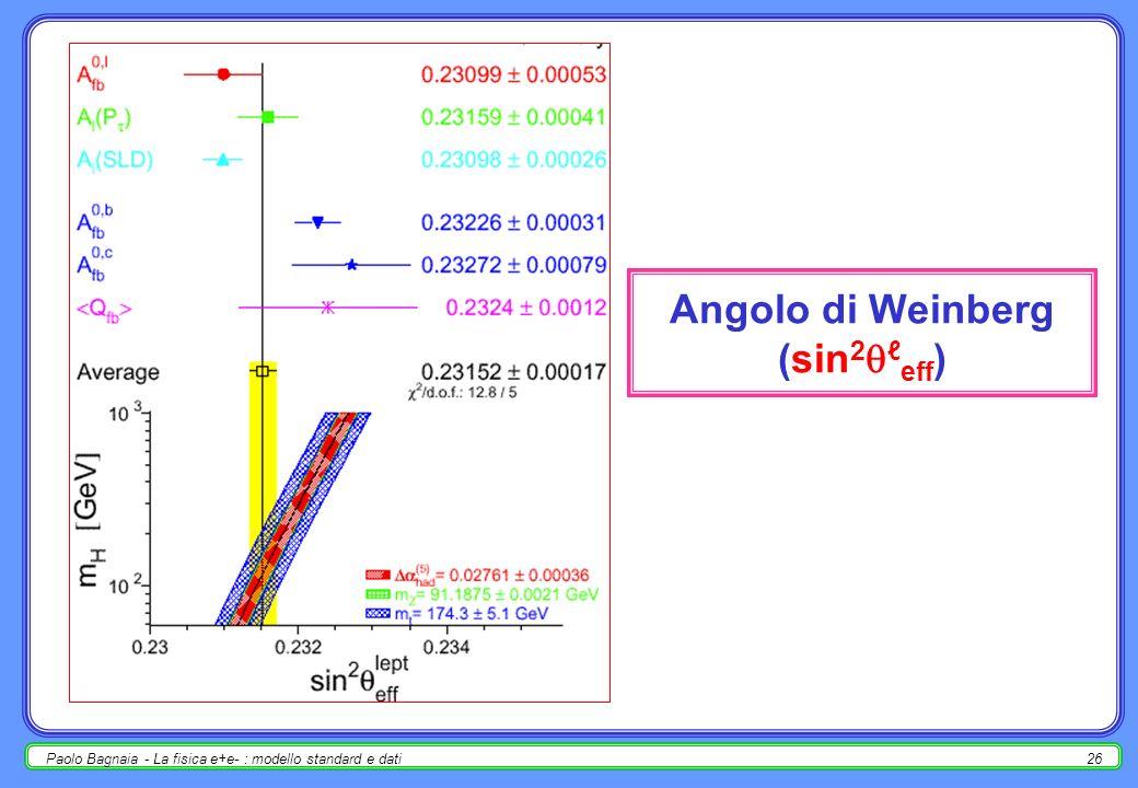 Paolo Bagnaia - La fisica e+e- : modello standard e dati25 accoppiamenti g A e g V per quark pesanti