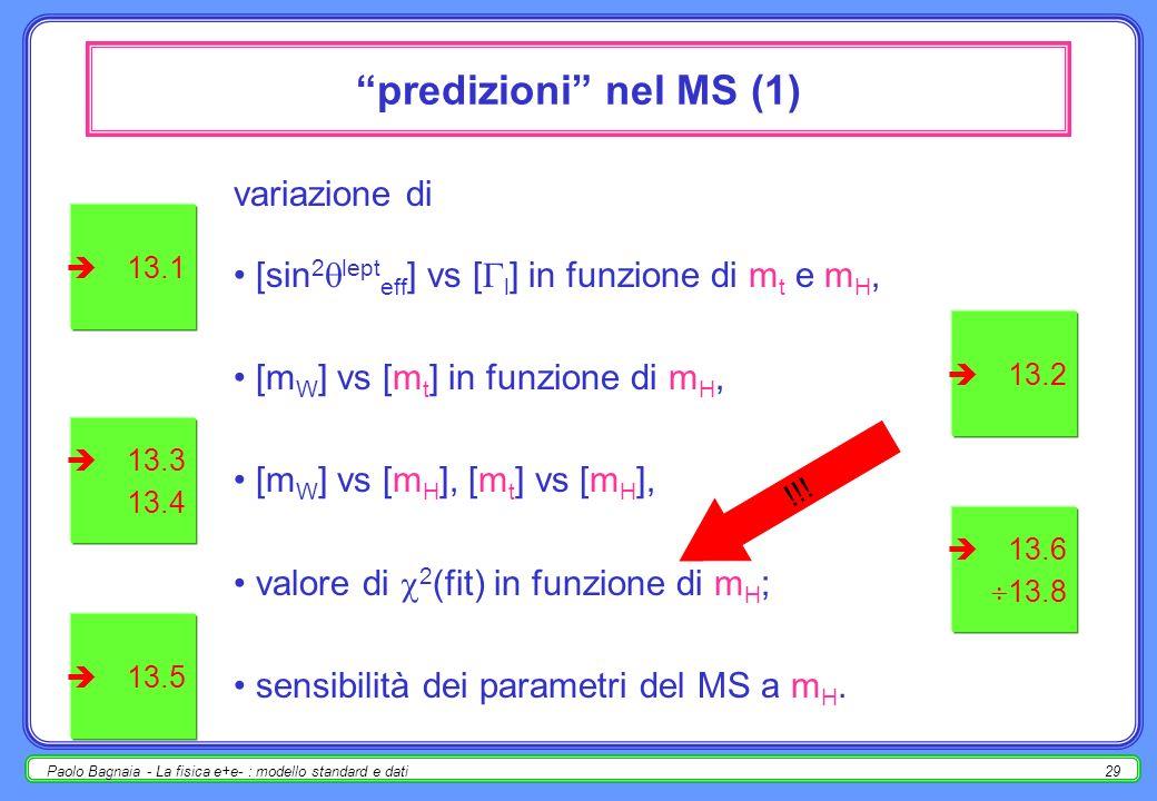 Paolo Bagnaia - La fisica e+e- : modello standard e dati28 pull = (misura-SM) / errore