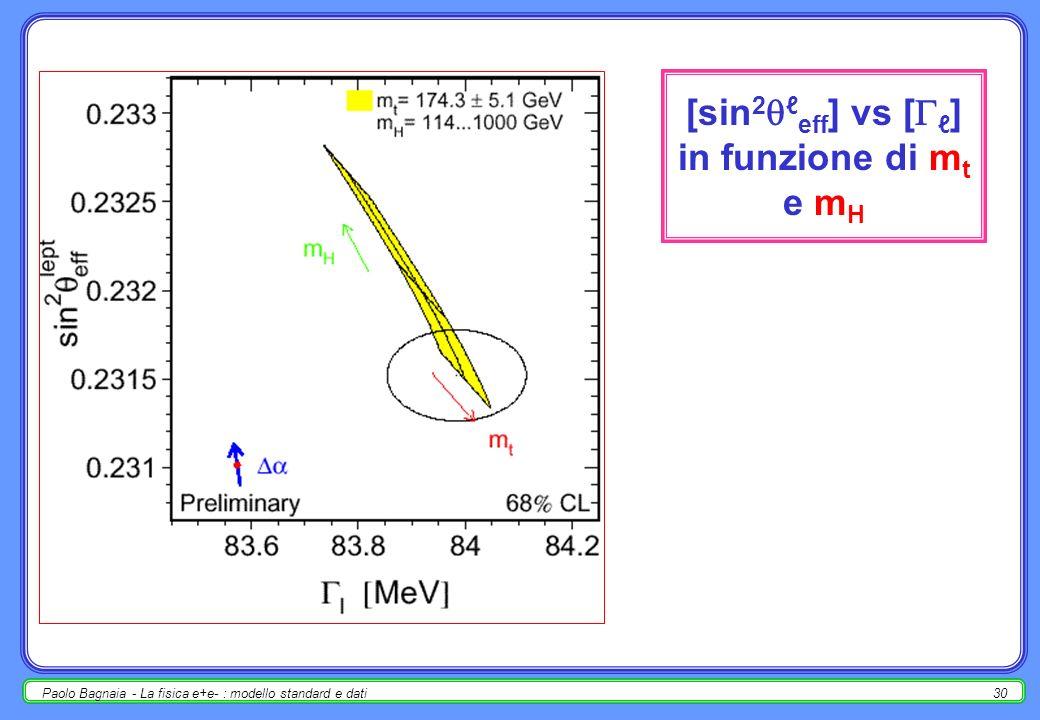 Paolo Bagnaia - La fisica e+e- : modello standard e dati29 predizioni nel MS (1) variazione di [sin 2 lept eff ] vs [ l ] in funzione di m t e m H, [m W ] vs [m t ] in funzione di m H, [m W ] vs [m H ], [m t ] vs [m H ], valore di 2 (fit) in funzione di m H ; sensibilità dei parametri del MS a m H.