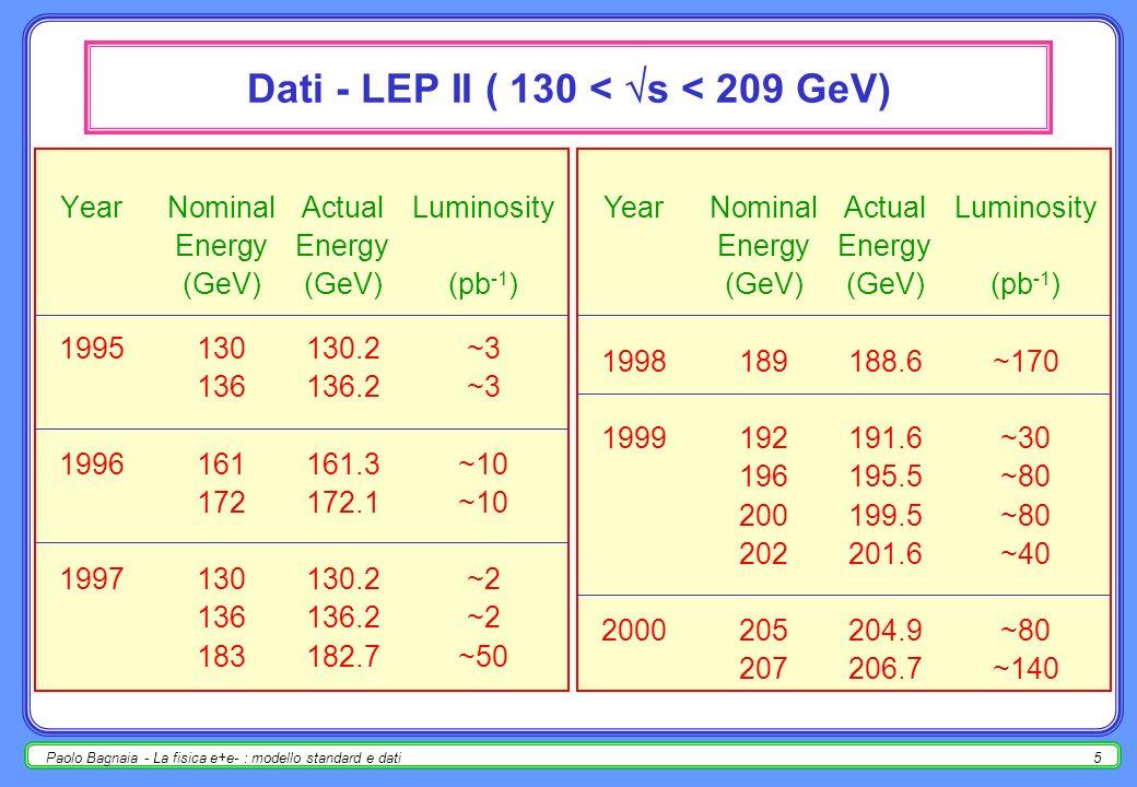Paolo Bagnaia - La fisica e+e- : modello standard e dati4 Dati - LEP I ( | s-m z | < 3 GeV) l + l - ~1.7 M; qq ~15.5 M; ¯