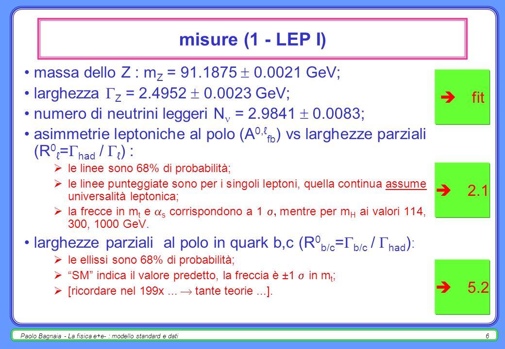 Paolo Bagnaia - La fisica e+e- : modello standard e dati5 Dati - LEP II ( 130 < s < 209 GeV) YearNominalActualLuminosityEnergy (GeV)(GeV)(pb -1 ) 1995130130.2~3 136136.2~3 1996161161.3~10 172172.1~10 1997130130.2~2 136136.2~2 183182.7~50 YearNominalActualLuminosityEnergy (GeV)(GeV)(pb -1 ) 1998189188.6~170 1999192191.6~30 196195.5~80 200199.5~80 202201.6~40 2000205204.9~80 207206.7~140