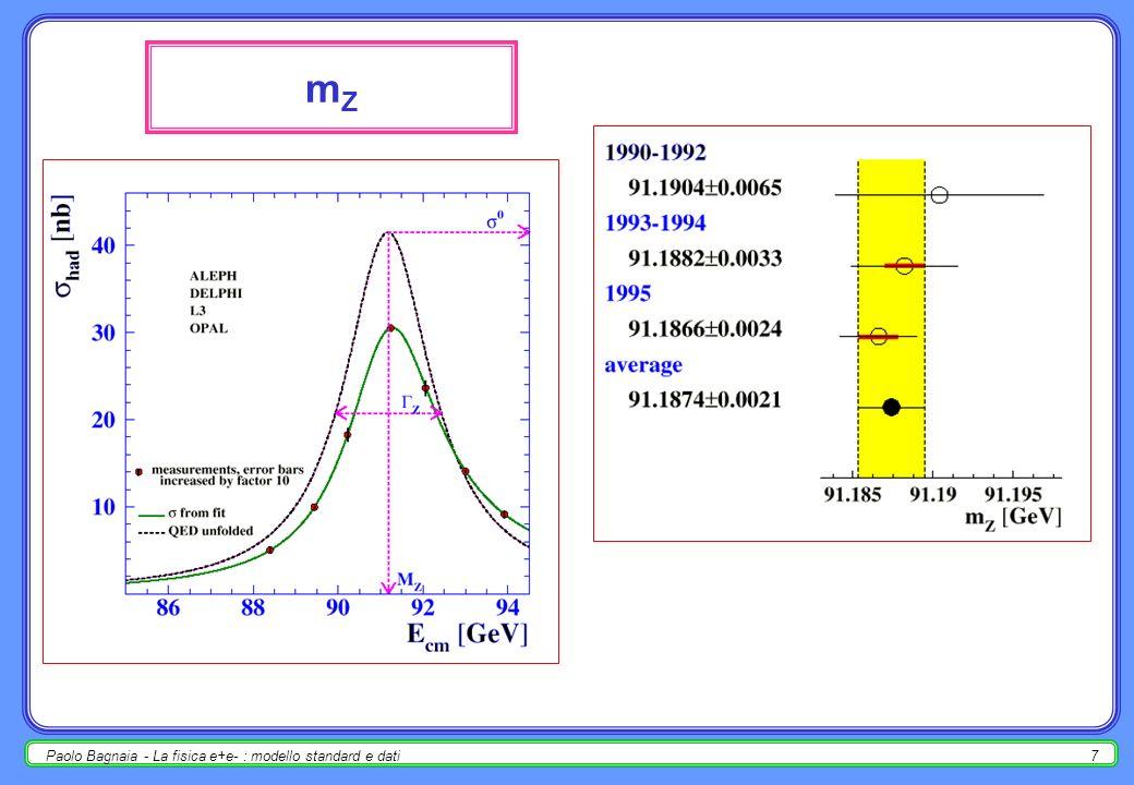 Paolo Bagnaia - La fisica e+e- : modello standard e dati6 misure (1 - LEP I) massa dello Z : m Z = 91.1875 0.0021 GeV; larghezza Z = 2.4952 0.0023 GeV; numero di neutrini leggeri N = 2.9841 0.0083; asimmetrie leptoniche al polo (A 0, fb ) vs larghezze parziali (R 0 = had / ) : le linee sono 68% di probabilità; le linee punteggiate sono per i singoli leptoni, quella continua assume universalità leptonica; la frecce in m t e s corrispondono a 1 mentre per m H ai valori 114, 300, 1000 GeV.
