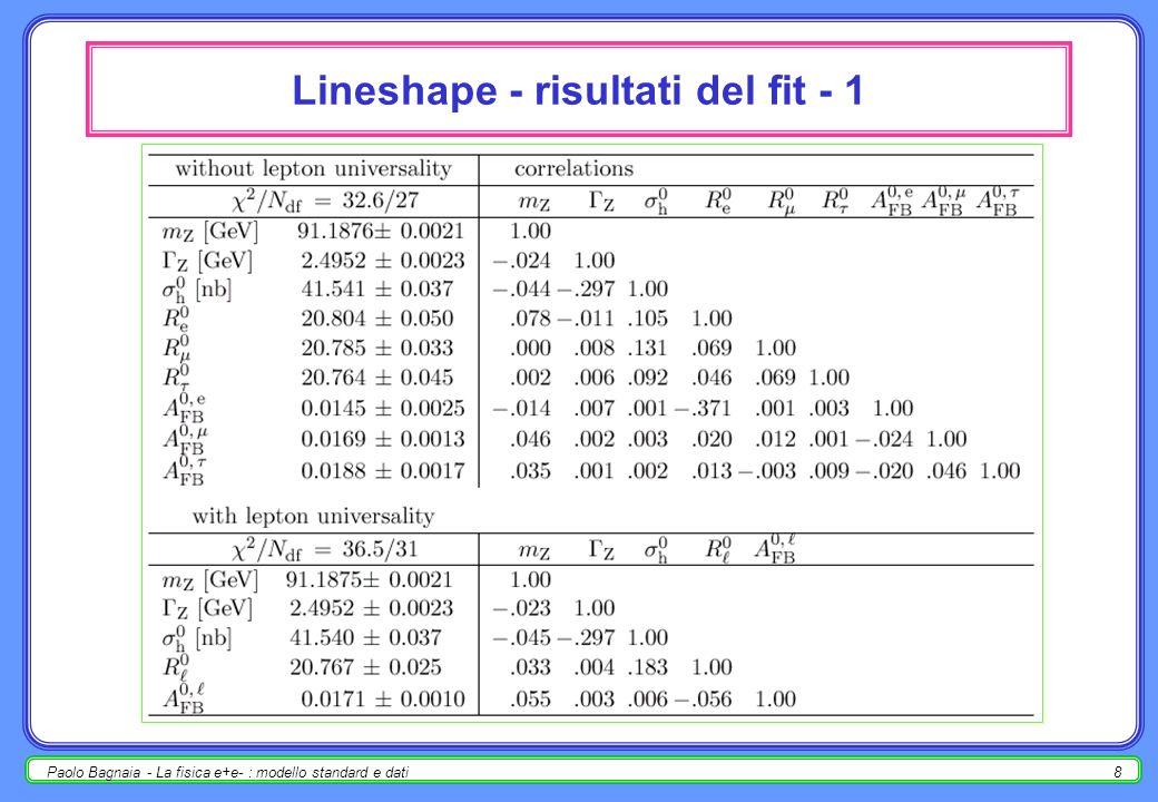 Paolo Bagnaia - La fisica e+e- : modello standard e dati7 mZmZ