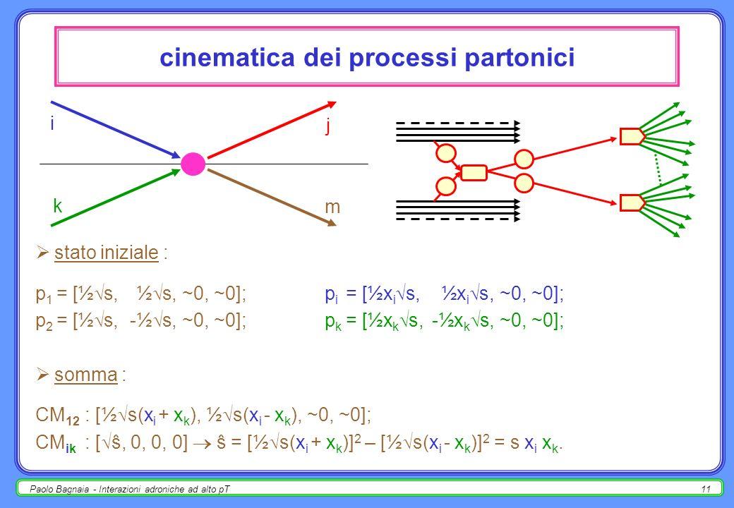 Paolo Bagnaia - Interazioni adroniche ad alto pT10 QCD perturbativa - 2 conseguenze (futuro) : i processi di LHC ad alto p T (ex pp Higgs, pp Susy) sono calcolabili con buona approssimazione predizioni ragionevoli; la frammentazione, in prima approssimazione, non dipende da s e dal processo elementare modelli fenomenologici semi-quantitativi (Lund,Isajet), incorporati in programmi numerici, non ideologicamente soddisfacenti, ma in discreto accordo con i dati disponibili.