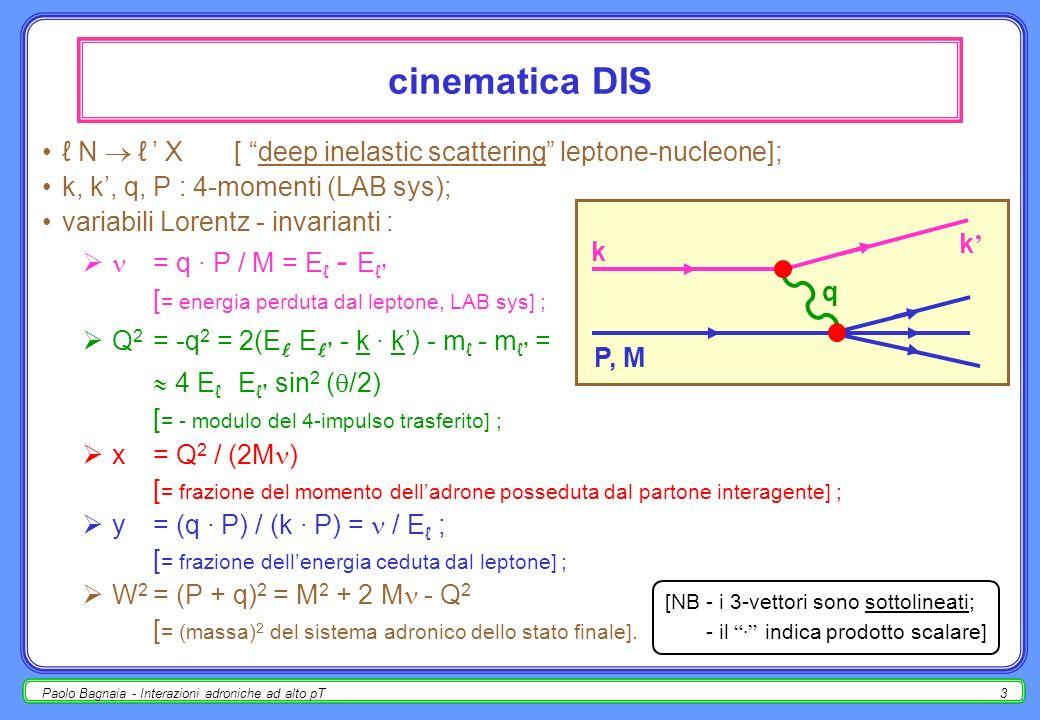 Paolo Bagnaia - Interazioni adroniche ad alto pT2 Interazioni adroniche ad alto p T - sommario quark-parton model (QCD improved); funzioni di struttura; i partoni spettatori; uso delle variabili trasverse.