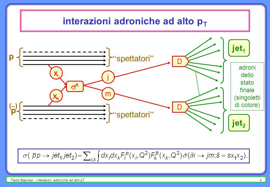 Paolo Bagnaia - Interazioni adroniche ad alto pT14 le funzioni di struttura nel qpm elementare, gli adroni sono dei fasci wide-band di partoni elementari; in prima approssimazione, le funzioni di struttura non dipendono da Q 2 : F i (x, Q 2 ) / Q 2 = 0; in realtà, allaumentare di Q 2, violazioni di scaling [aumentano i problemi per LHC] : diminuisce la distanza dellinterazione; q valenza diminuiscono; q sea e g aumentano per x piccoli : www.zebu.uoregon.edu /~parton/partongraph.html