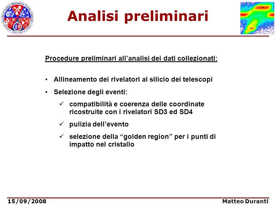 15/09/2008 Matteo Duranti Analisi preliminari Procedure preliminari allanalisi dei dati collezionati: Allineamento dei rivelatori al silicio dei teles