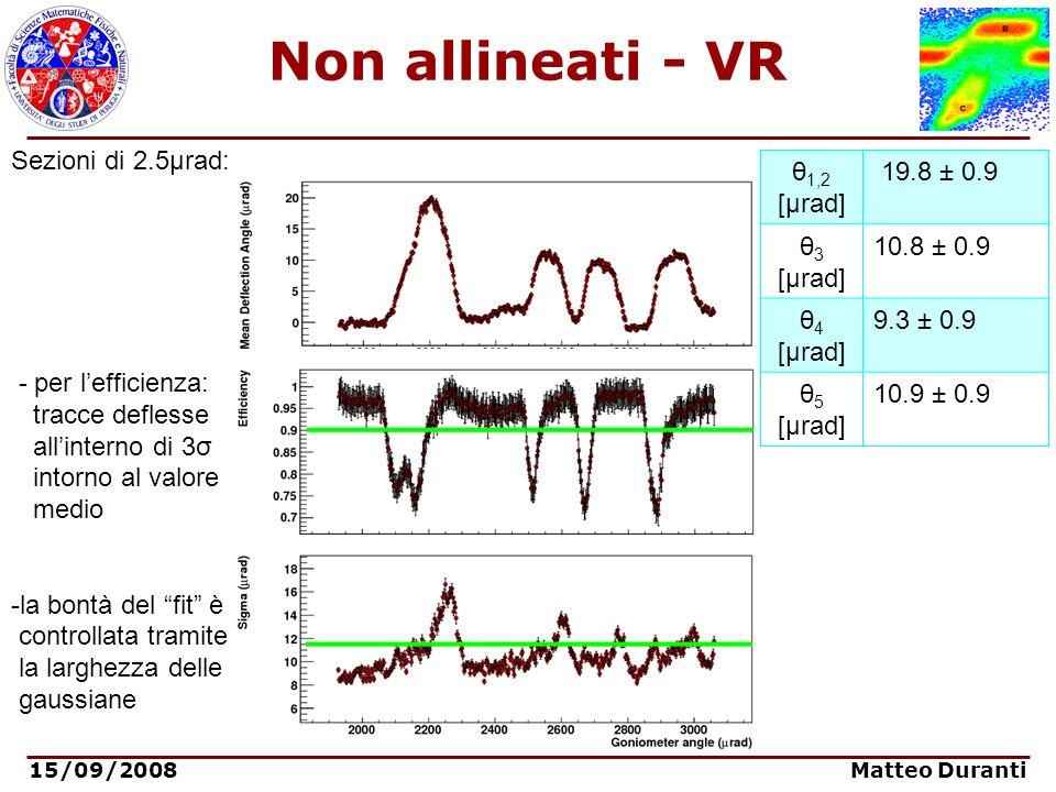 15/09/2008 Matteo Duranti Non allineati - VR Sezioni di 2.5μrad: - per lefficienza: tracce deflesse allinterno di 3σ intorno al valore medio -la bontà