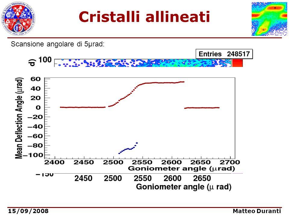 15/09/2008 Matteo Duranti Cristalli allineati Scansione angolare di 5μrad: