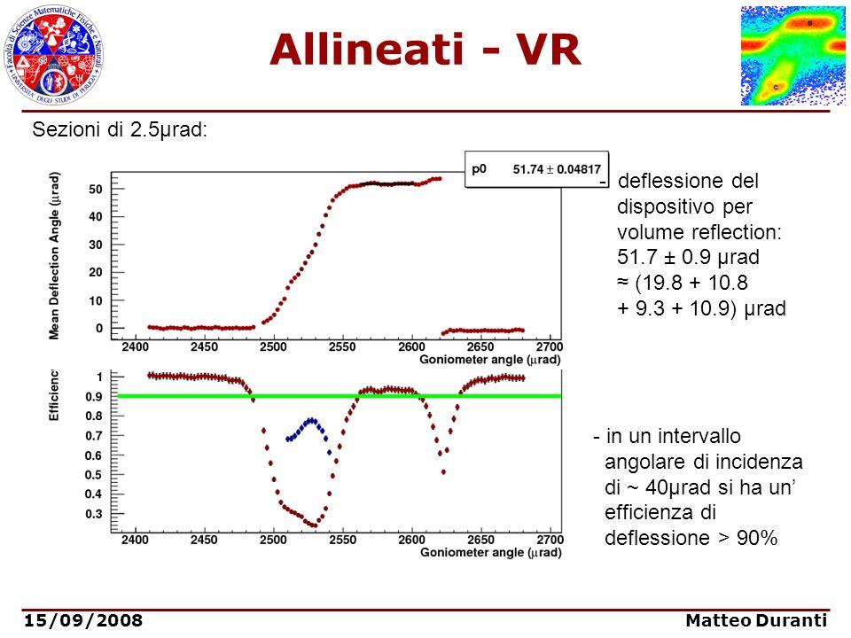 15/09/2008 Matteo Duranti Allineati - VR Sezioni di 2.5μrad: - deflessione del dispositivo per volume reflection: 51.7 ± 0.9 μrad (19.8 + 10.8 + 9.3 +