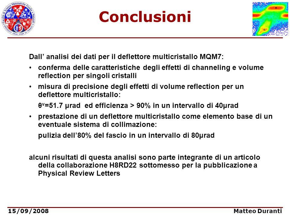 15/09/2008 Matteo Duranti Conclusioni Dall analisi dei dati per il deflettore multicristallo MQM7: conferma delle caratteristiche degli effetti di cha