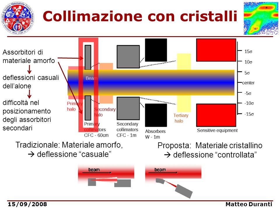 15/09/2008 Matteo Duranti Collimazione con cristalli Tradizionale: Materiale amorfo, deflessione casuale Assorbitori di materiale amorfo deflessioni c
