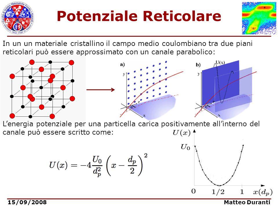 15/09/2008 Matteo Duranti Potenziale Reticolare In un un materiale cristallino il campo medio coulombiano tra due piani reticolari può essere approssi