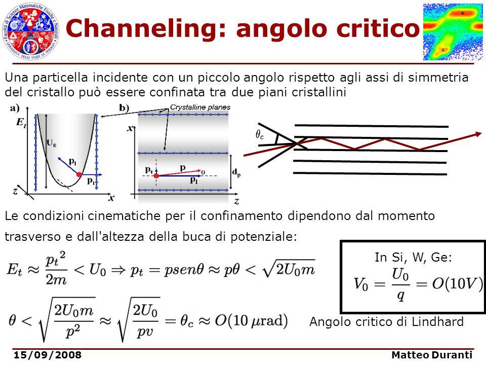 15/09/2008 Matteo Duranti Channeling: angolo critico Una particella incidente con un piccolo angolo rispetto agli assi di simmetria del cristallo può