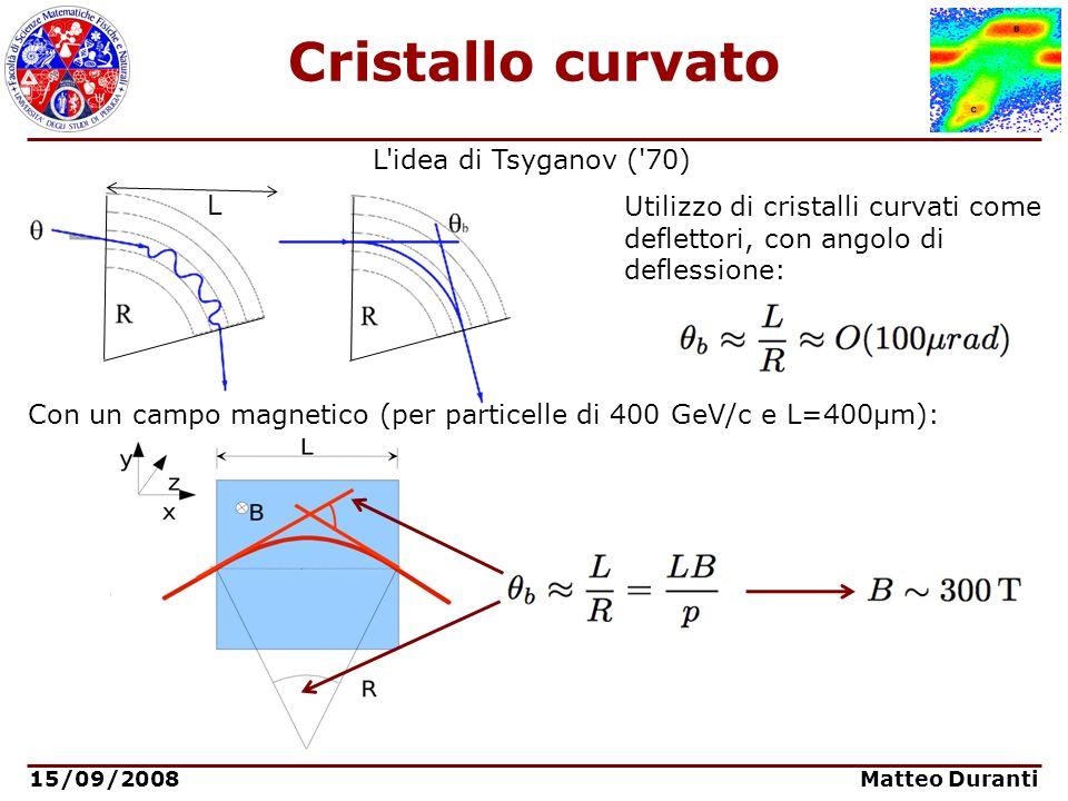 15/09/2008 Matteo Duranti Volume reflection Con un campo magnetico (per particelle di 400 GeV/c e L=400μm): Langolo di deflessione è: Laccettanza angolare è: L R