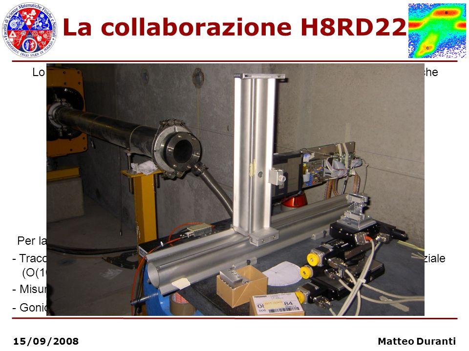 15/09/2008 Matteo Duranti La collaborazione H8RD22 Lo scopo della collaborazione è la misura di precisione delle grandezze fisiche collegate ai fenome