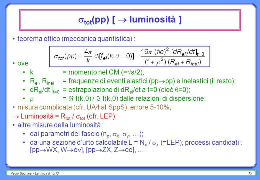 Paolo Bagnaia - La fisica di LHC14 caratteristiche dei rivelatori risoluzione (ex. in massa combinata) : migliora linearmente il rapporto s/b, se la l