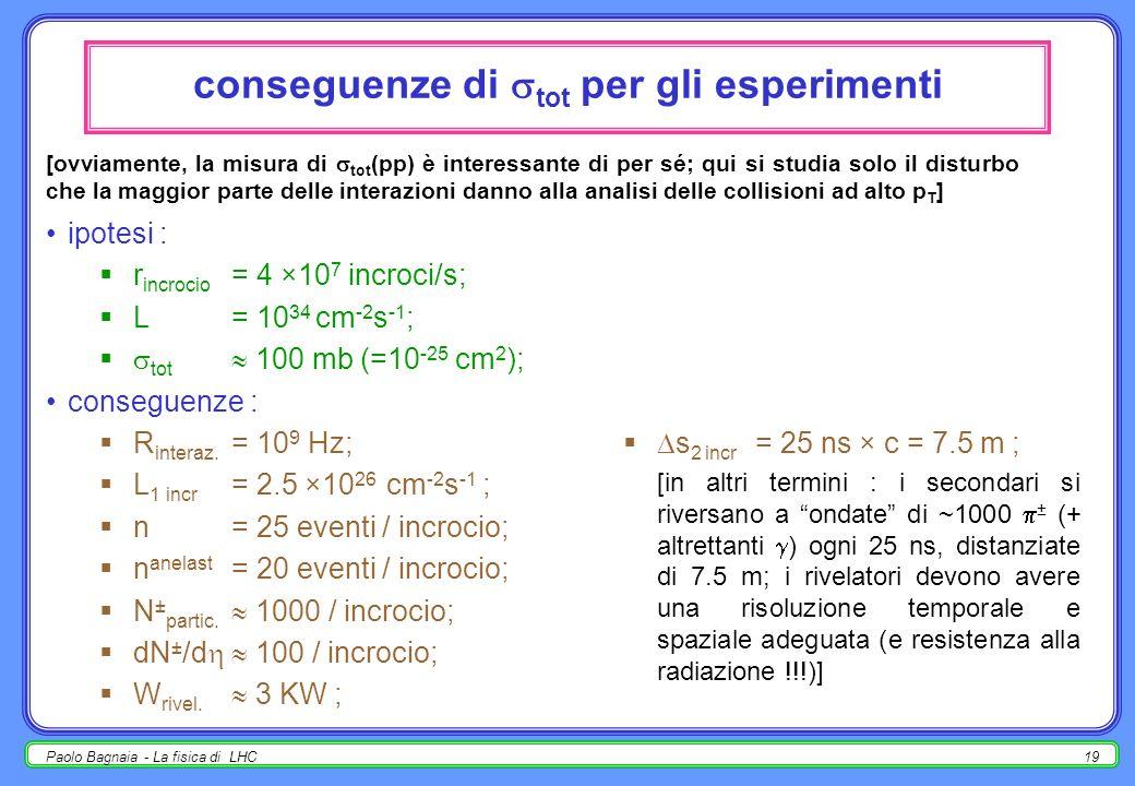 Paolo Bagnaia - La fisica di LHC18 distribuzione in p T pTpT la distribuzione in p T (rispetto alla linea dei fasci) degli adroni di stato finale most