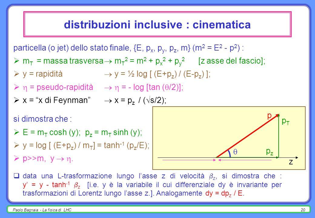 Paolo Bagnaia - La fisica di LHC19 conseguenze di tot per gli esperimenti ipotesi : r incrocio = 4 ×10 7 incroci/s; L= 10 34 cm -2 s -1 ; tot 100 mb (