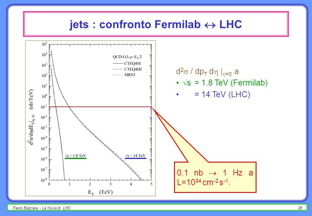 Paolo Bagnaia - La fisica di LHC27 LHC : produzione di jet esistono molti stati iniziali partonici : qq q = q; q q; q qbar q = qbar, q qbar; qbar qbar