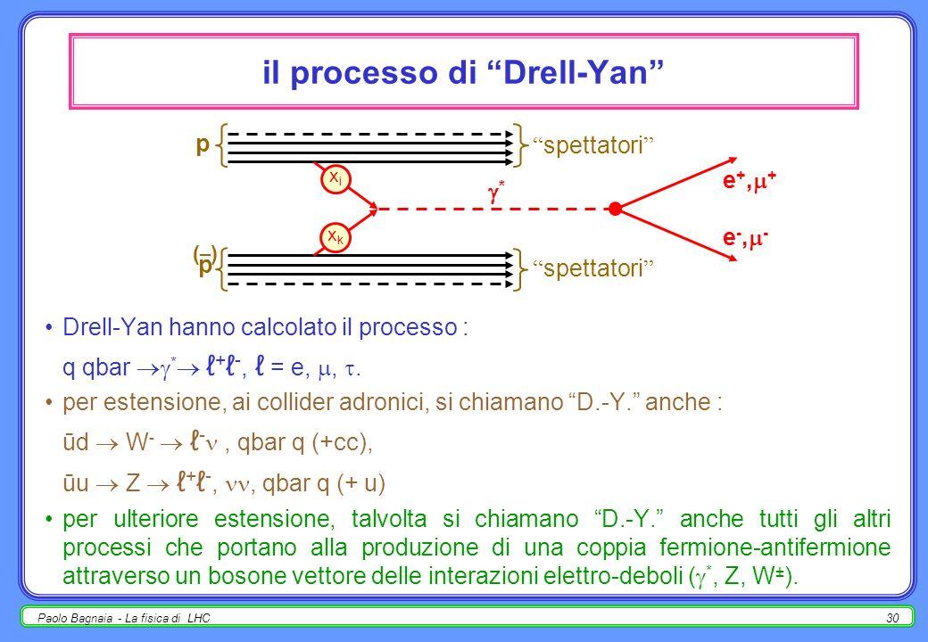 Paolo Bagnaia - La fisica di LHC29 i sono irraggiati da (anti-)quark; Compton (sx) dominante annichilazione (dx) ; calcolabile in QCD + QED; possibile