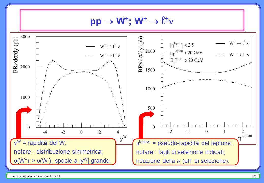Paolo Bagnaia - La fisica di LHC31 asimmetria dei W il processo valenza-valenza produce una caratteristica asimmetria di carica nel decadimento dei W,
