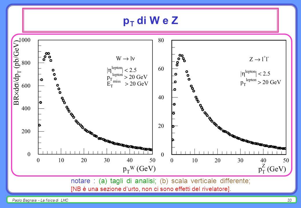Paolo Bagnaia - La fisica di LHC32 pp W ± ; W ± ± y W = rapidità del W; notare : distribuzione simmetrica; (W + ) > (W - ), specie a |y W | grande. le