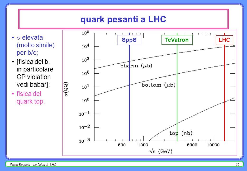 Paolo Bagnaia - La fisica di LHC35 misura di m W a LHC - sistematiche ATLAS
