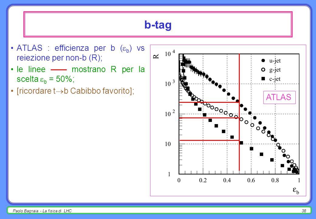 Paolo Bagnaia - La fisica di LHC37 d / dp T per c,b,t d /dp T differente per b/c e top; a p T > 250 GeV, top/b > 1/10; LHC