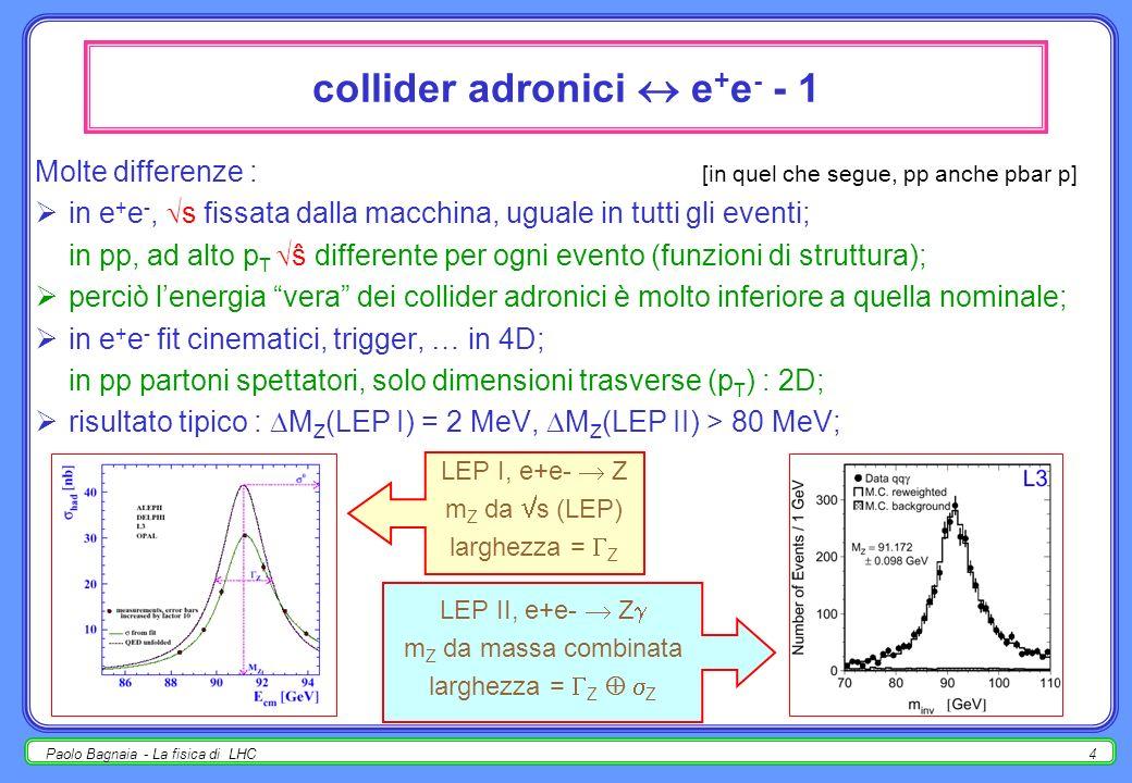 Paolo Bagnaia - La fisica di LHC3 perché L 10 34 ? (… argomento qualitativo …) sezione durto di un processo di canale s : K g 2 / s; K: fattori adimen