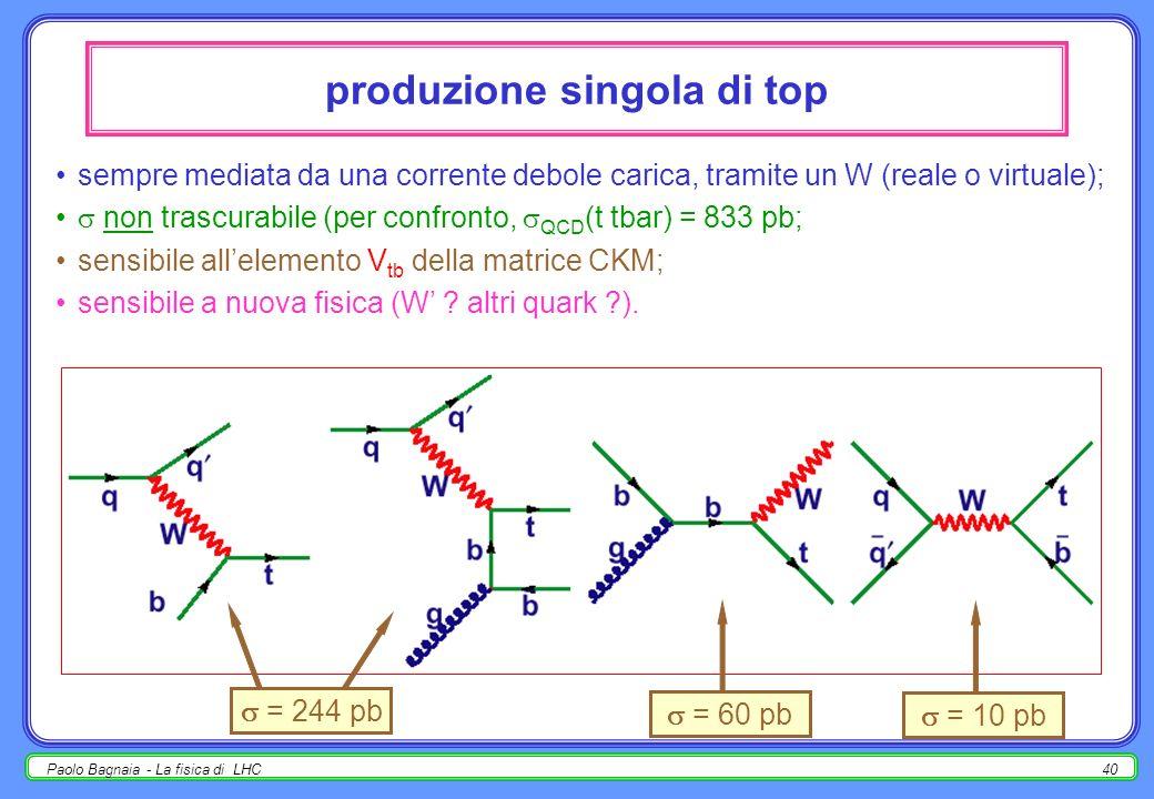 Paolo Bagnaia - La fisica di LHC39 produzione di coppie t tbar =x 1 x 2 =ŝ/s; ad alto [=alta m 2 (t tbar)], domina lo stato iniziale q g (flavour exci