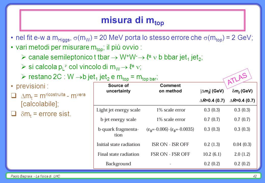 Paolo Bagnaia - La fisica di LHC41 decadimento debole del top nel MS, t Wb dominante (V tb 1); conseguenza per coppie t tbar : 6 jet 63/81 2/3 [inclus