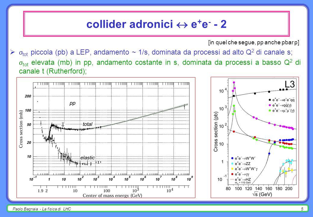 Paolo Bagnaia - La fisica di LHC4 collider adronici e + e - - 1 Molte differenze : [in quel che segue, pp anche pbar p] in e + e -, s fissata dalla ma