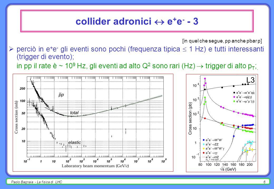 Paolo Bagnaia - La fisica di LHC5 collider adronici e + e - - 2 [in quel che segue, pp anche pbar p] tot piccola (pb) a LEP, andamento ~ 1/s, dominata