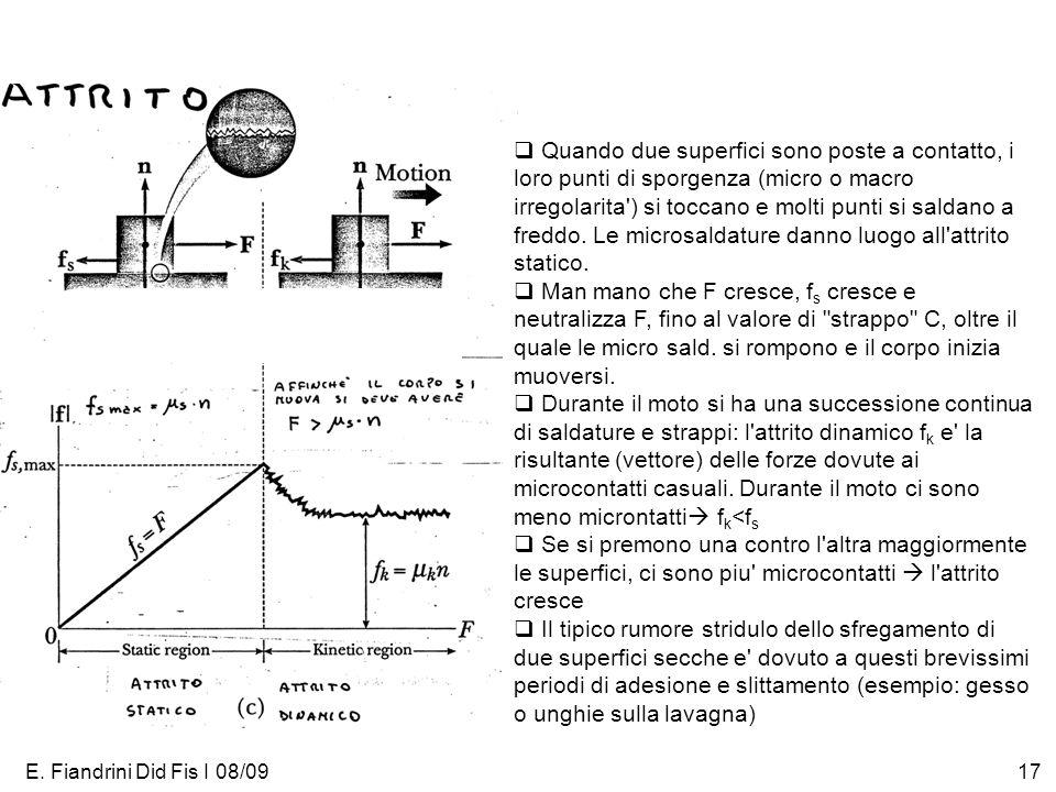 E. Fiandrini Did Fis I 08/0917 Quando due superfici sono poste a contatto, i loro punti di sporgenza (micro o macro irregolarita') si toccano e molti