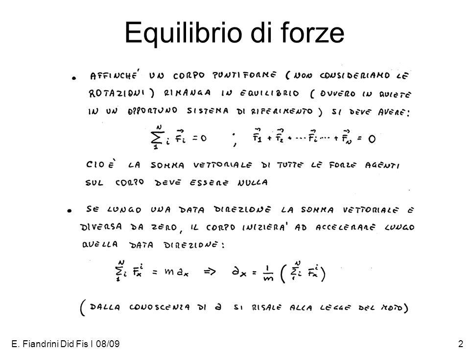 E. Fiandrini Did Fis I 08/092 Equilibrio di forze