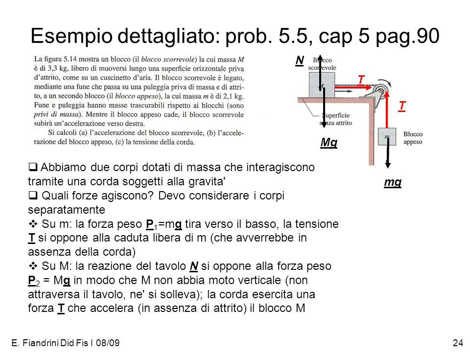 E. Fiandrini Did Fis I 08/0924 Esempio dettagliato: prob. 5.5, cap 5 pag.90 Abbiamo due corpi dotati di massa che interagiscono tramite una corda sogg