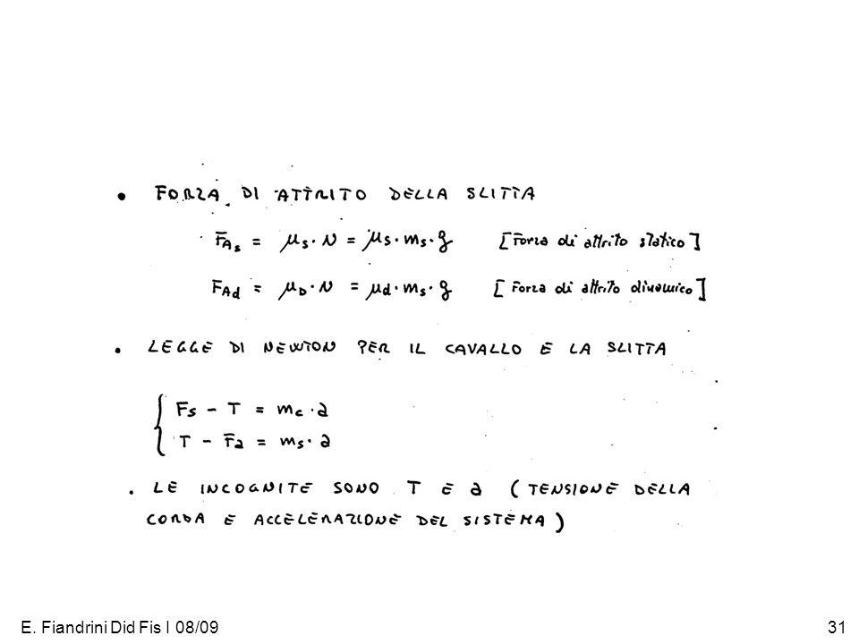 E. Fiandrini Did Fis I 08/0931