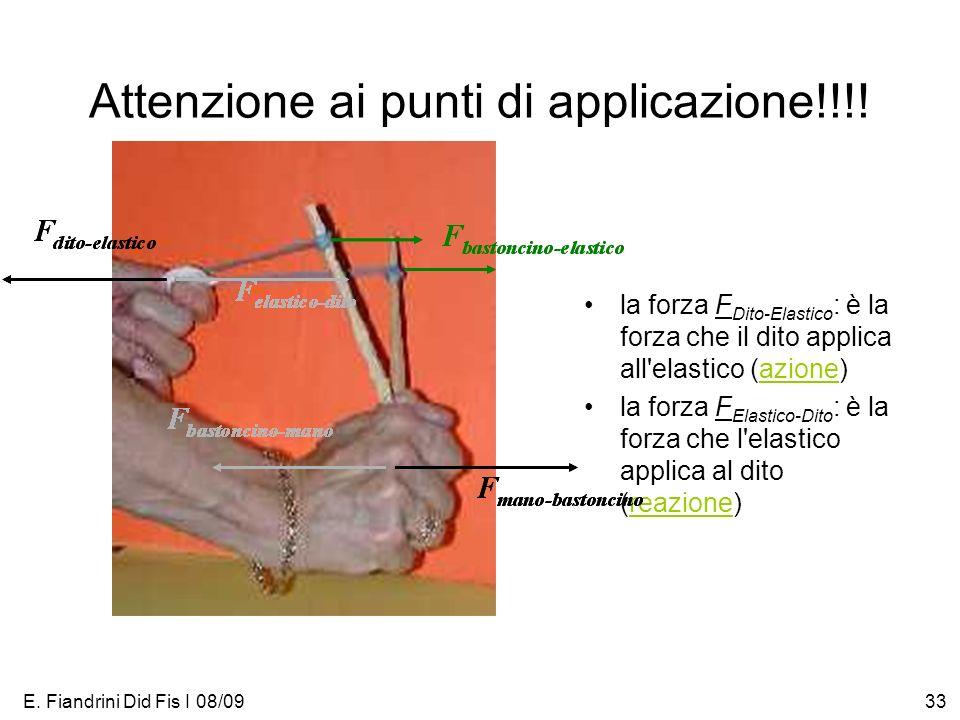 E. Fiandrini Did Fis I 08/0933 Attenzione ai punti di applicazione!!!! la forza F Dito-Elastico : è la forza che il dito applica all'elastico (azione)