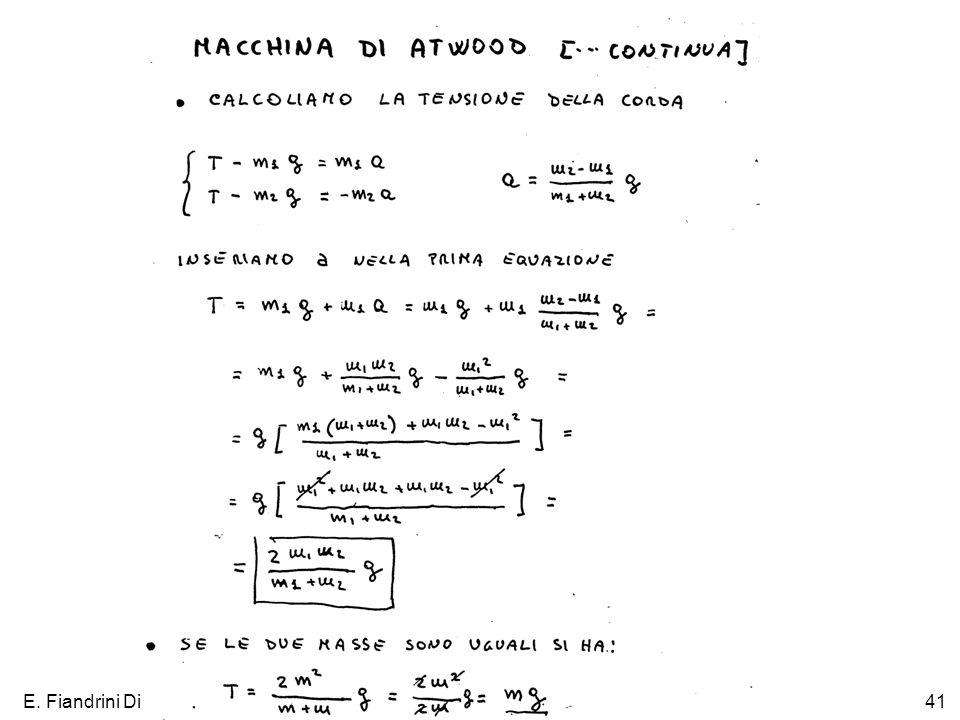 E. Fiandrini Did Fis I 08/0941