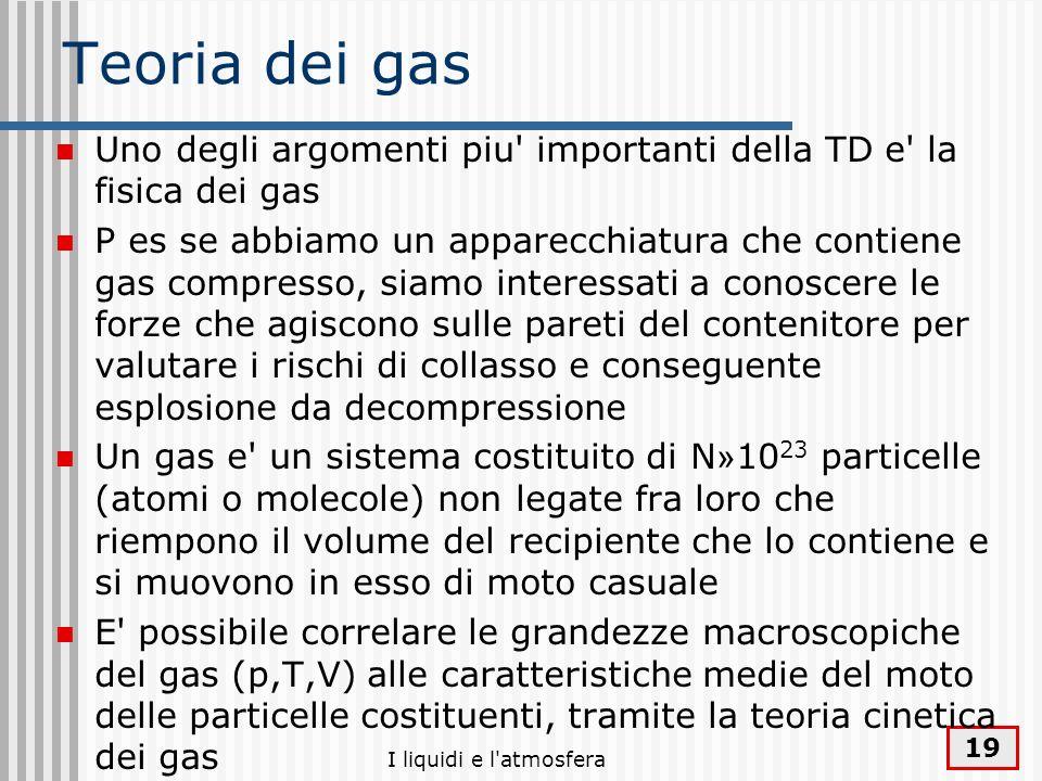 I liquidi e l'atmosfera 19 Teoria dei gas Uno degli argomenti piu' importanti della TD e' la fisica dei gas P es se abbiamo un apparecchiatura che con