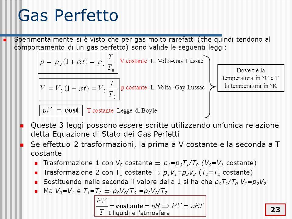 I liquidi e l'atmosfera 23 Gas Perfetto Sperimentalmente si è visto che per gas molto rarefatti (che quindi tendono al comportamento di un gas perfett