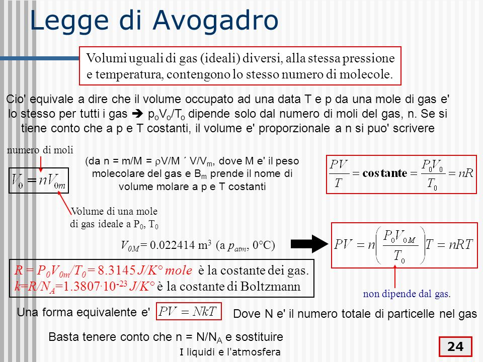 I liquidi e l'atmosfera 24 Legge di Avogadro Volumi uguali di gas (ideali) diversi, alla stessa pressione e temperatura, contengono lo stesso numero d