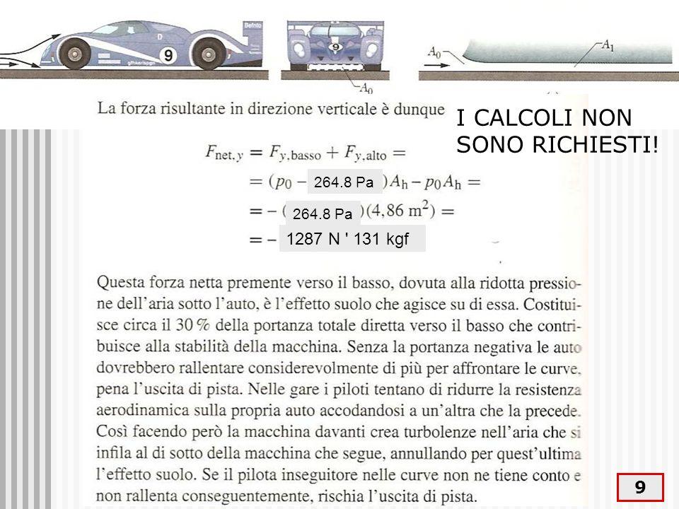 I liquidi e l'atmosfera 9 264.8 Pa 1287 N ' 131 kgf I CALCOLI NON SONO RICHIESTI!