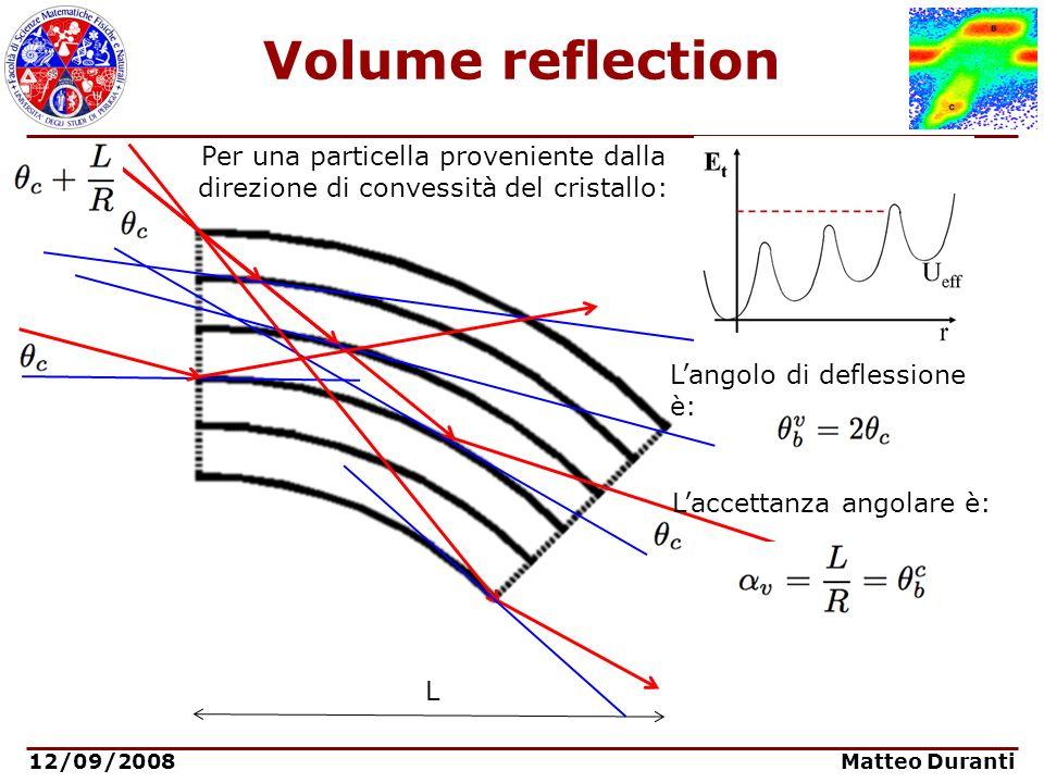 12/09/2008 Matteo Duranti Volume reflection Langolo di deflessione è: Per una particella proveniente dalla direzione di convessità del cristallo: Lacc