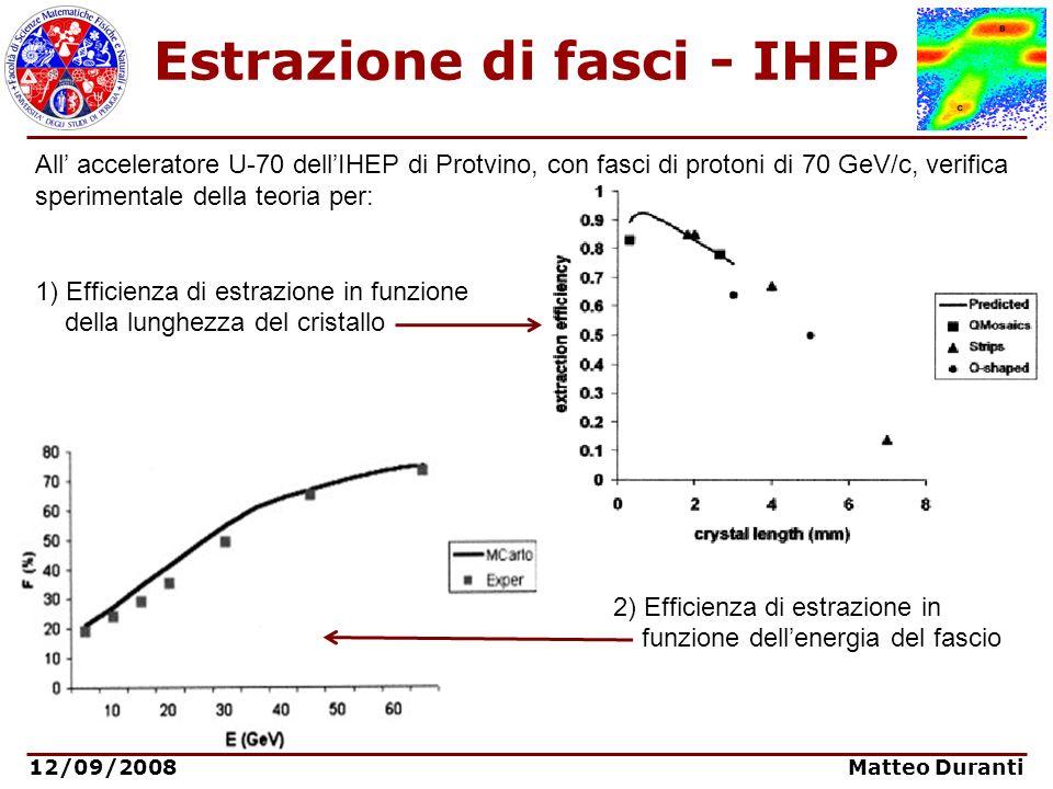 12/09/2008 Matteo Duranti Estrazione di fasci - IHEP All acceleratore U-70 dellIHEP di Protvino, con fasci di protoni di 70 GeV/c, verifica sperimenta